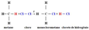 Reação de cloração do metano