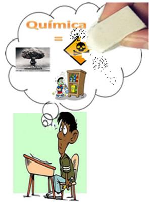 Esta atividade ajudará o professor a eliminar conceitos errados dos alunos sobre a Química.
