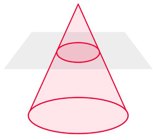 Cônicas: figuras obtidas pela intersecção de um cone com um plano