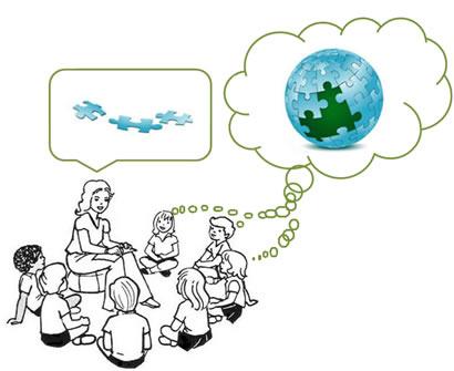 Quando o professor usa a contextualização, o conhecimento passa a ter maior significado para o aluno