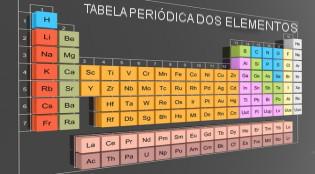 A eletropositividade é uma propriedade que varia em períodos regulares para os elementos na Tabela Periódica