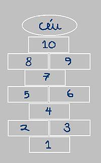 Amarelinha é um tipo divertido de sequência numérica