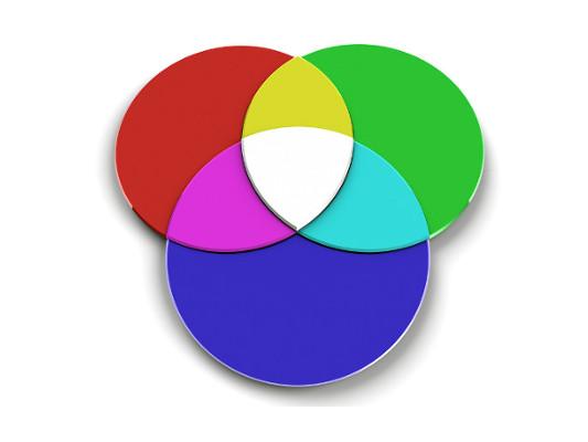 Diagrama criado por Venn