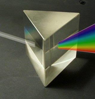 Dispersão de luz branca através de um prisma