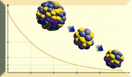 A meia-vida é um conceito usado para determinar a desintegração de radioisótopos