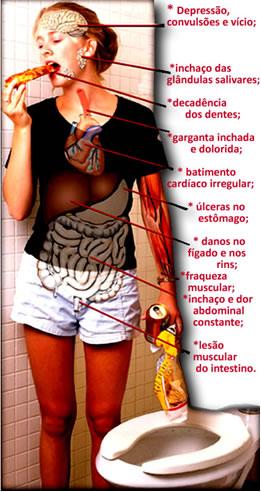 Alguns efeitos da bulimia no corpo