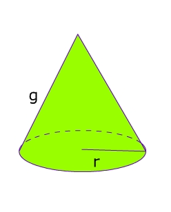 Elementos de um cone