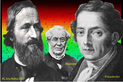 Esses três cientistas fizeram descobertas incríveis sobre os espectros do sol, de emissão e de absorção