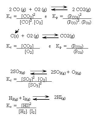Exemplos de expressões de constante de equilíbrio químico em termos de concentração e em pressão parcial.