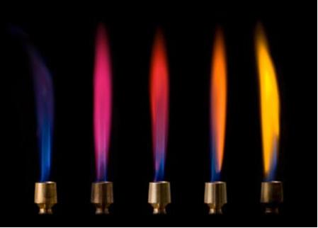 As chamas adquirem colorações diferentes de acordo com a substância analisada.