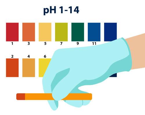 Faixa de valores utilizados para a determinação do pH de uma solução