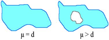 A massa específica de uma substância leva em consideração somente a quantidade de massa desse corpo