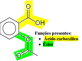 Fórmula e grupos funcionais do ácido acetilsalicílico