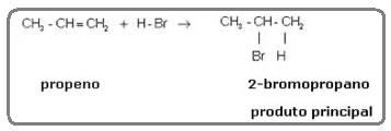 Reação de adição do propeno com brometo de hidrogênio.