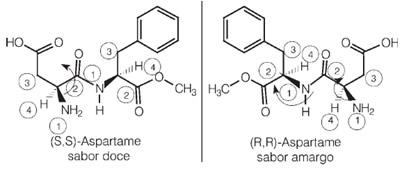 Configuração dos isômeros do aspartame com sabor doce e amargo