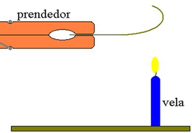 Aparência da lâmina bimetálica após ser aquecida pela chama da vela