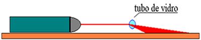 Laser atravessando o tubo de vidro