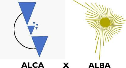 Logomarcas da ALCA e da ALBA