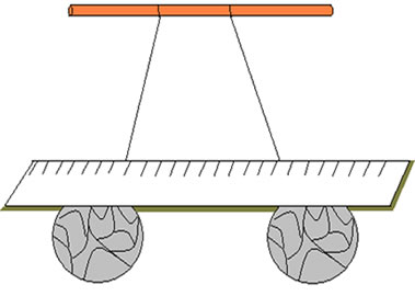 Bolinhas eletricamente carregadas com cargas de mesmo sinal