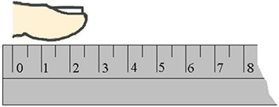 Medindo o polegar
