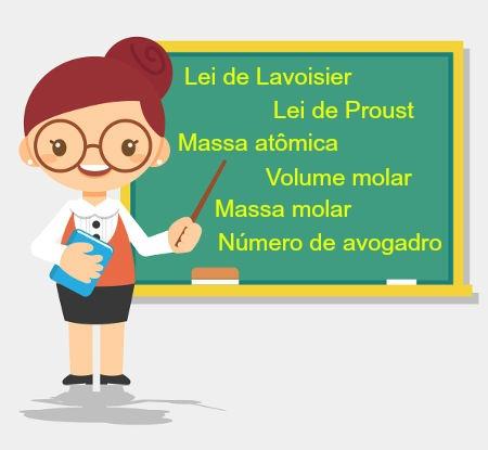 Mol, volume, massa, leis ponderais, entre outros, são componentes fundamentais para o cálculo estequiométrico