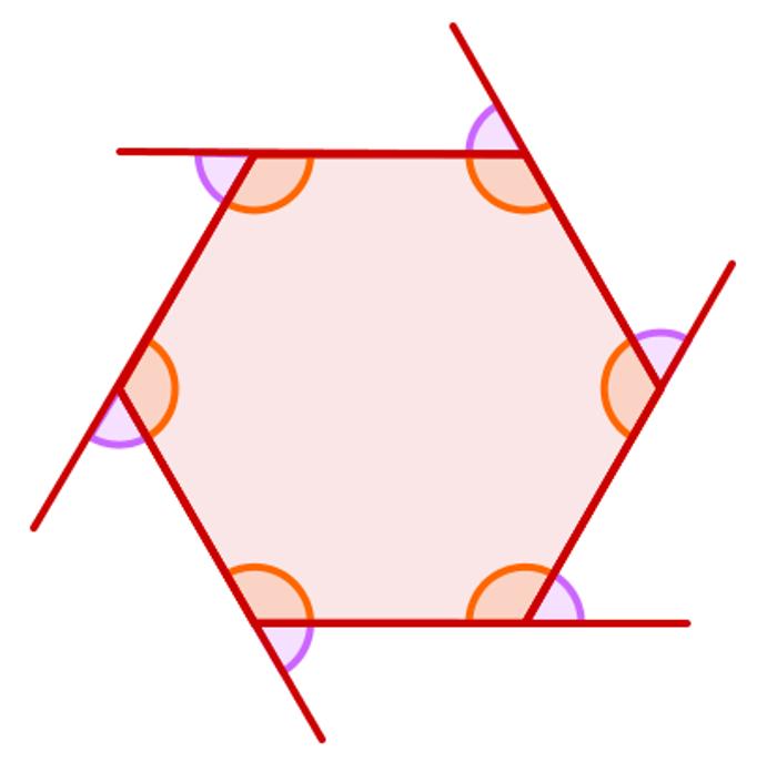Ângulos internos e externos de um polígono convexo e regular