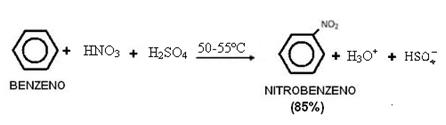 Reação de nitração do benzeno