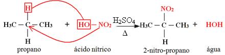 Reação de nitração do propano
