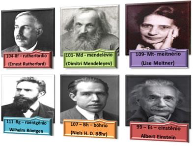 Foram dados nomes a alguns elementos em homenagem a cientistas.
