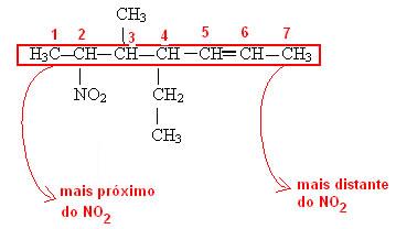 Numeração correta da cadeia carbônica ao realizar a nomenclatura de nitrocompostos