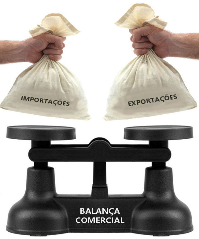 O cálculo da balança comercial envolve o valor gasto nas importações e o valor conseguido nas exportações