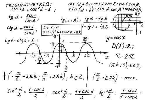 O ciclo trigonométrico ajuda a determinar o seno e o cosseno de triângulos que não são retângulos