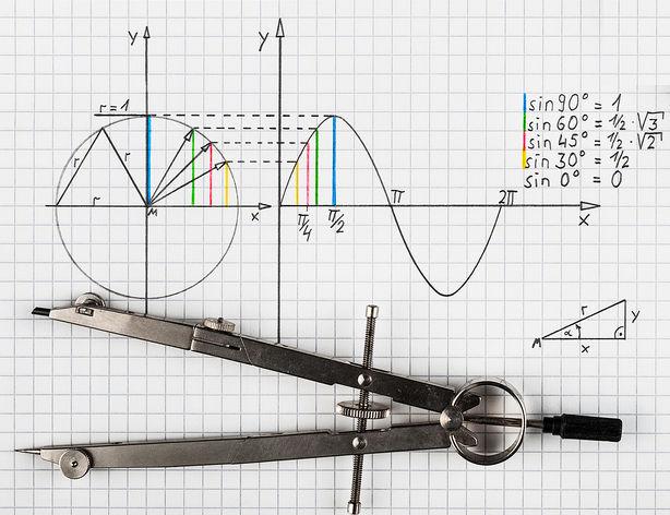 O círculo trigonométrico é utilizado na Trigonometria