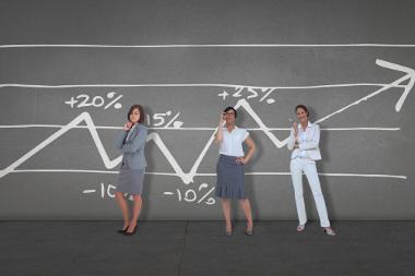 O gráfico de linha possibilita visualizar a representação do acréscimo e decréscimo de porcentagens consecutivas