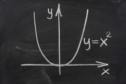 O gráfico de uma função do segundo grau é uma parábola.