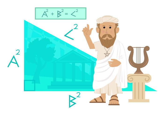 O teorema de Pitágoras é uma das relações fundamentais estudadas na Trigonometria