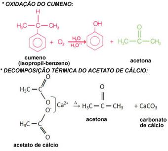 Reações de obtenção da propanona ou acetona