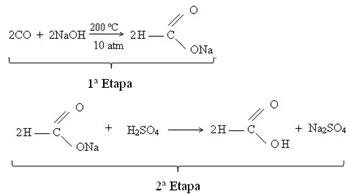 Reação de obtenção do ácido fórmico