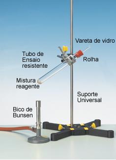 Esquema da aparelhagem para o experimento de obtenção do metano