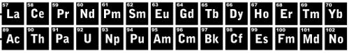 Os elementos de transição interna da Tabela Periódica