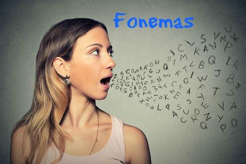 Os fonemas são representados, graficamente, pelas letras