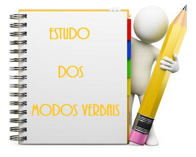 Os modos verbais são classificados em: modo indicativo, modo subjuntivo e modo indicativo