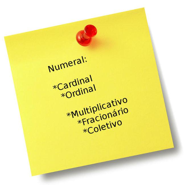 Os numerais podem ser do tipo: cardinal, ordinal, multiplicativo, fracionário e coletivo.