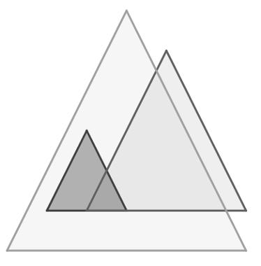 Os triângulos semelhantes possuem lados proporcionais e ângulos congruentes