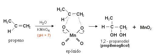 Oxidação branda do propeno