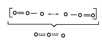 Estruturas canônicas e híbrido de ressonância do ozônio.