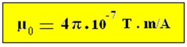 Valor real da permeabilidade magnética