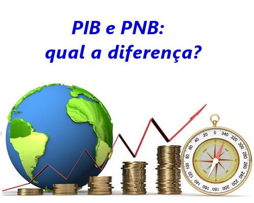PIB e PNB são indicadores econômicos com variáveis distintas