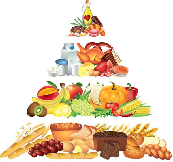 Existem diferentes pirâmides alimentares, Existem diferentes pirâmides alimentares, inclusive para vegetarianos.para vegetarianos
