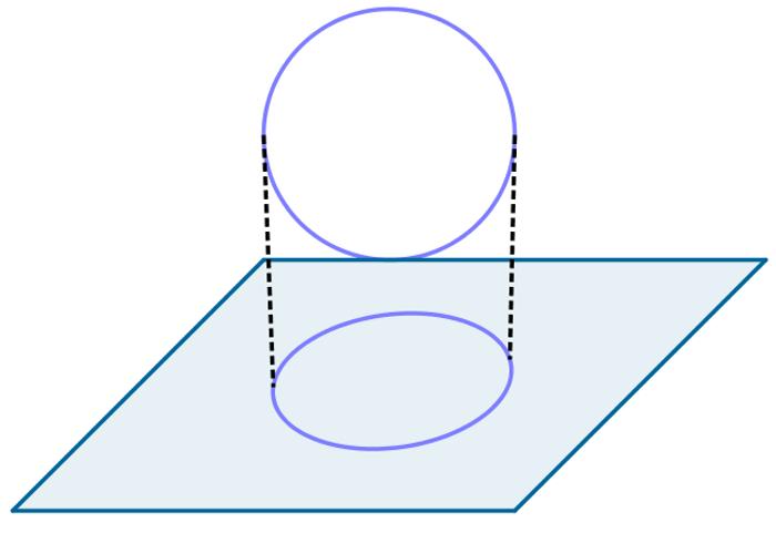 Projeção de cada ponto da figura no plano